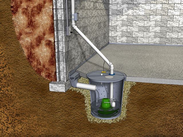 How a Sump Pump Works-A Sterling Plumbing Columbus OH 43207